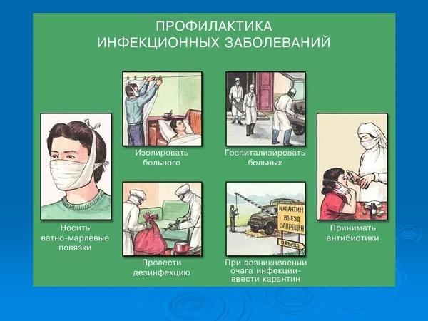 Профилактика инфекционных заболеваний важна