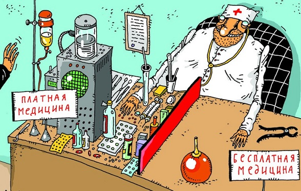 Бесплатная и платная медицина