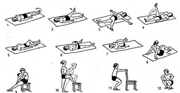 Упражнения для разогрева коленных суставов