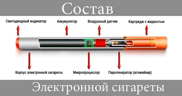 Слстав электронной сигареты