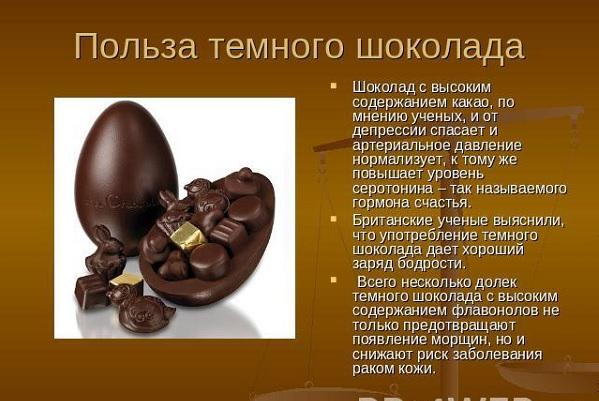 Темный шоколад от инсульта и диабета