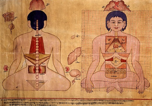 Методика восточной медицины