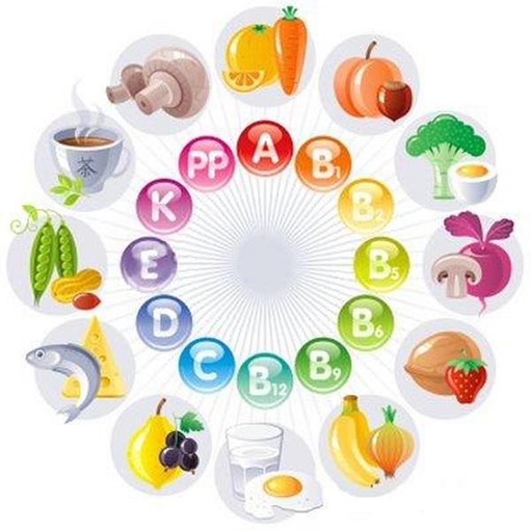 Диета с витаминами