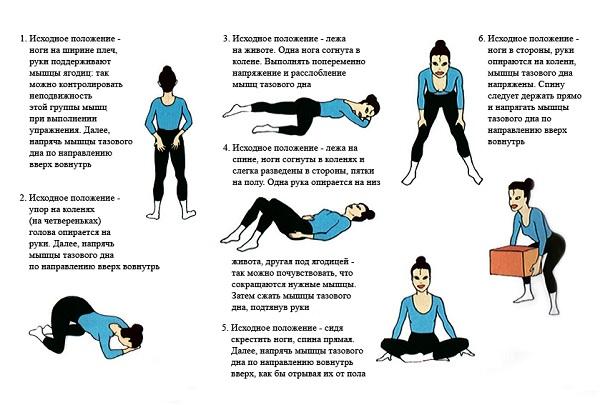 Упражнения йоги для укрепления мышц тазового дна