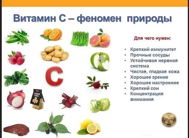 витамин C феномен природы