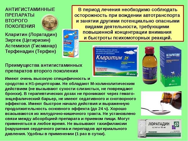 препараты второго поколения от аллергии