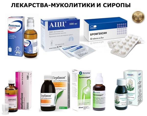 препараты муколитики
