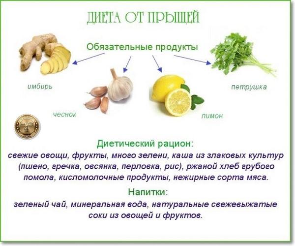 диета из угрей