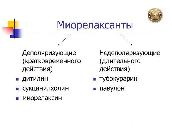 два вида миорелаксантов