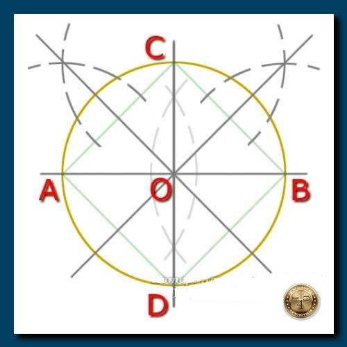 деление на 8 частей