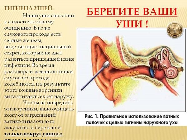 гигиена ушей