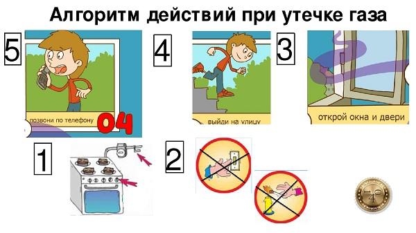 правила поведения при утечке газа