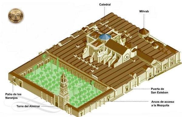 План Мескиты в Кордобе