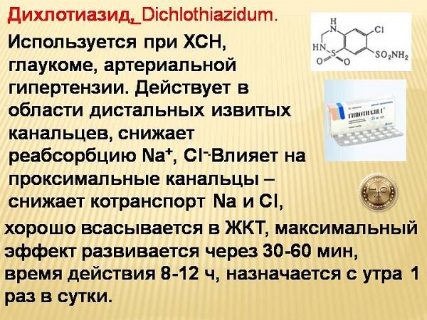 препарат дихлотиазид