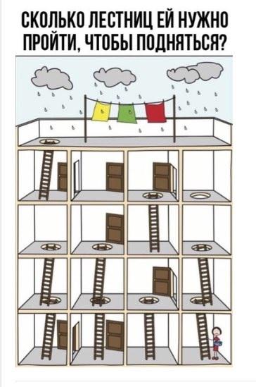лестницы в небо