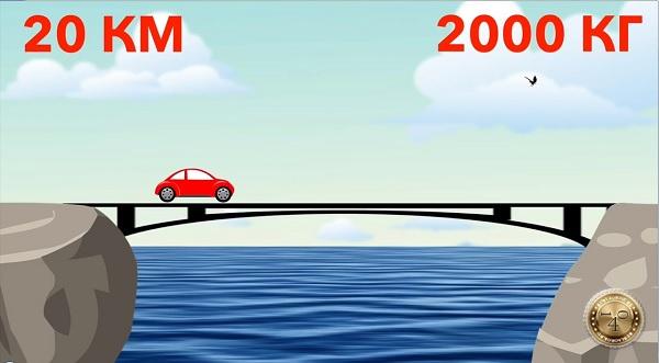 мост и автомобиль