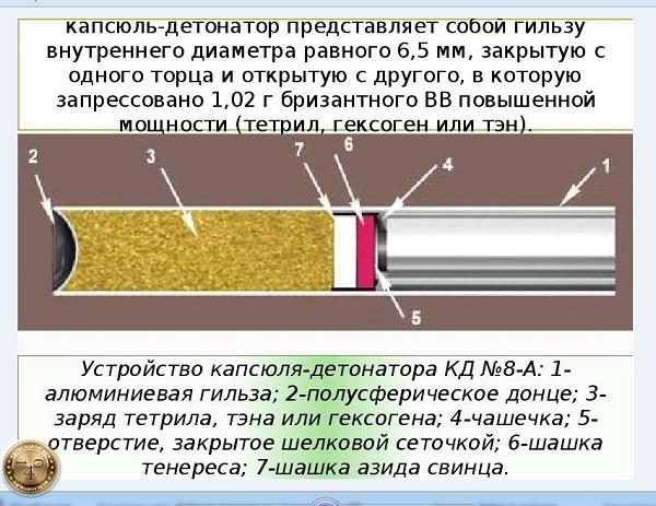 Капсюль-детонатор